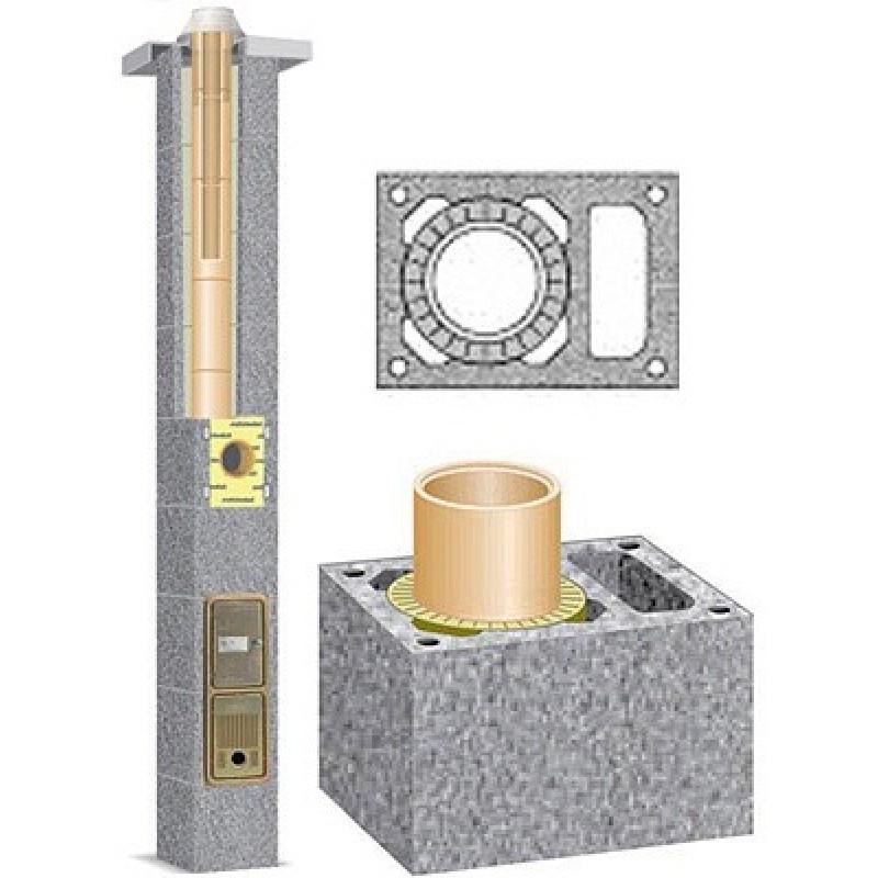 Schiedel Rondo Plus viengubas kaminas su ventiliacijos kanalu 180+V mm